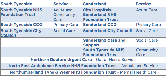 What is an LDR and why do we need one? - South Tyneside CCG South ...